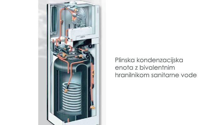 Nizkotemperaturni in kondenzacijski kotli ENSVET