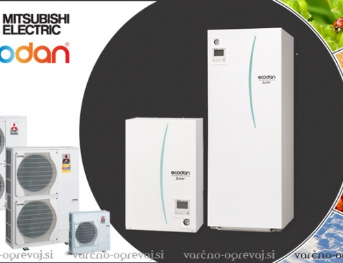 Ecodan – toplotna črpalka Mitsubishi Electric