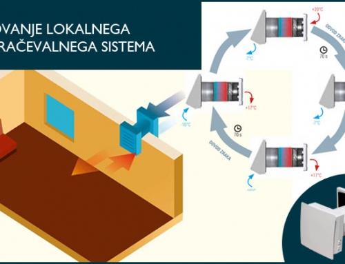 Kako deluje lokalni prezračevalni sistem