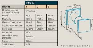 Orca pico 50 tehnični podatki