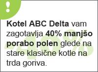 ABC Delta poraba
