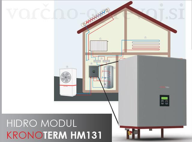 Kronoterm Hidro modul HM131