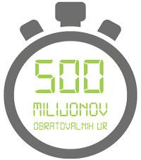 Windhager 500 mio obratovalnih ur