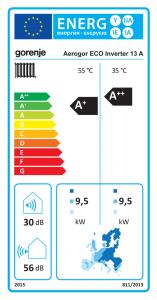 Energetska izkaznica Aerogor Eco Inverter 13A