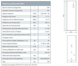 Seltron SAN 300 tehnični podatki