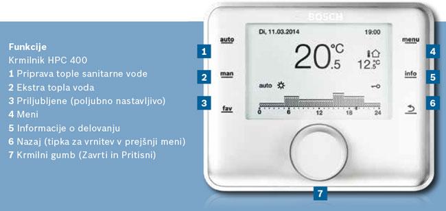 Bosch HPC 400 regulacija